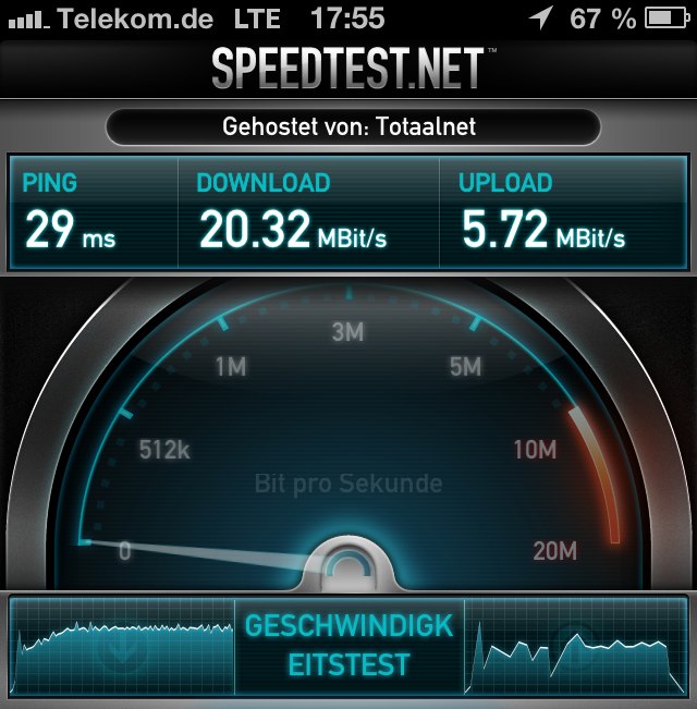 iPhone 5 - Speedtest im Telekom LTE Netz