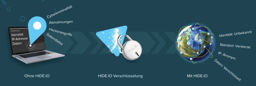 hide.io VPN